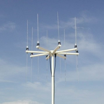 Радио пеленговане и радио мониторинг