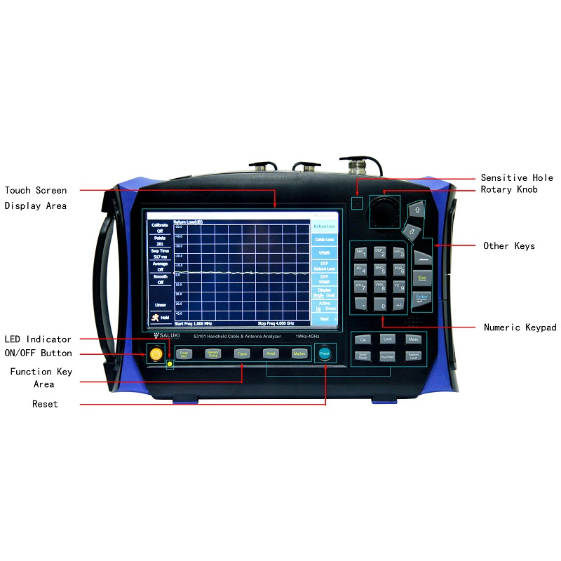 SalukiTech S3101 Handheld Cable & Antenna Analyzer