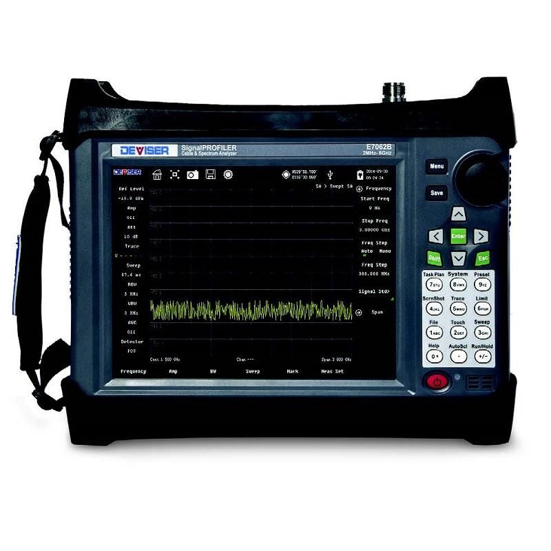 Deviser E7042B и E7062B SignalPROFILER