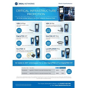 Promotion of Ideal Networks products