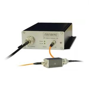 Meinberg GOAL: GPS оптична антена - Мулти режим