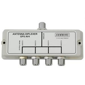 Meinberg GPSAV4: GPS антенен разпределител (4 порта, външен)